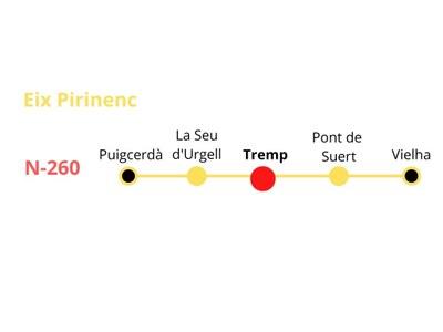 Trajecte Eix Pirinenc.jpg