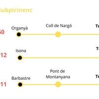 Trajecte Eix Subpirinenc.jpg